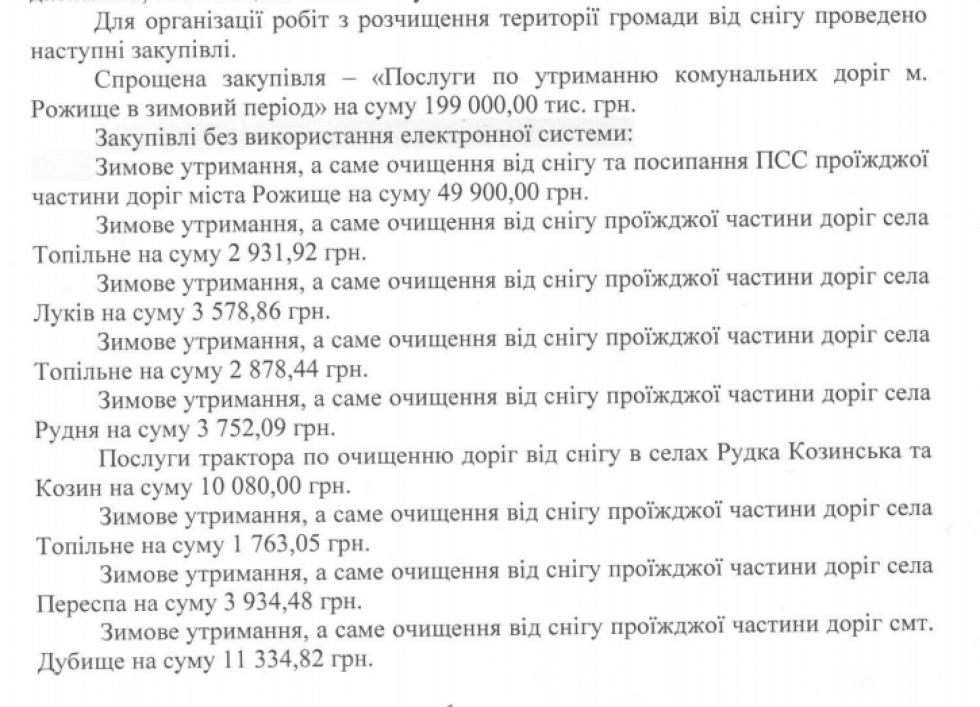 Перелік з відповіді на офіційний запит